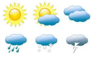 Các kiểu thời tiết bằng tiếng Anh