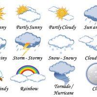 Miêu tả thời tiết bằng tiếng Anh